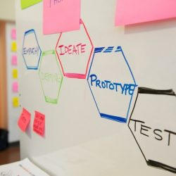 Design Thinking para startups
